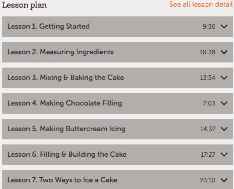 Wilton Method Baking Basics lesson plan